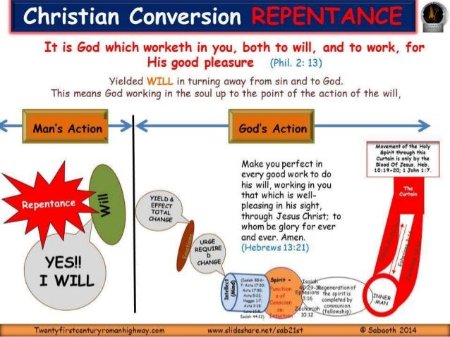 Repentance In Christian Conversion Slide 3