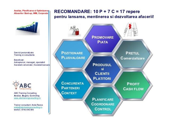 Analiza, Planificarea si OptimizareaAfacerilor Start-up, IMM, Corporate        RECOMANDARE: 10 P + 7 C = 17 repere        ...