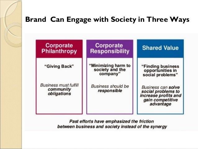 corporate social responsibility in global value Corporate social responsibility on these supply chains due to increasing  pressures to be competitive in the markets, most companies are turning to  international.