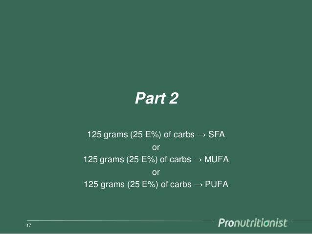 Part 2 17 125 grams (25 E%) of carbs → SFA or 125 grams (25 E%) of carbs → MUFA or 125 grams (25 E%) of carbs → PUFA