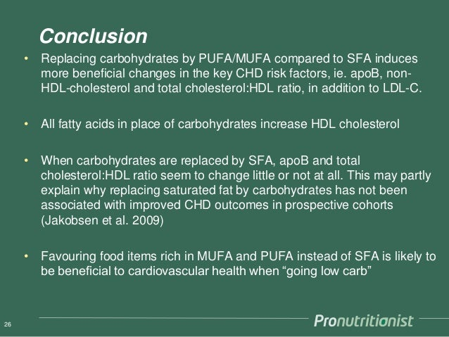 Conclusion • Replacing carbohydrates by PUFA/MUFA compared to SFA induces more beneficial changes in the key CHD risk fact...
