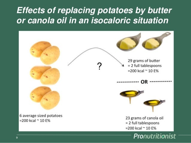 Effects of replacing potatoes by butter or canola oil in an isocaloric situation 9 ?