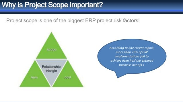 erp risk factor Risk management in erp projects  (a first-level risk factor) in an early stage of the erp life cycle could result in major impacts on the whole project.