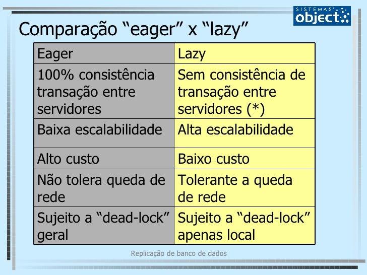 """Comparação """"eager"""" x """"lazy"""" Sujeito a """"dead-lock"""" apenas local Sujeito a """"dead-lock"""" geral Tolerante a queda de rede Não t..."""