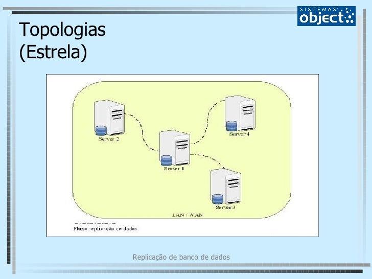 Topologias (Estrela)