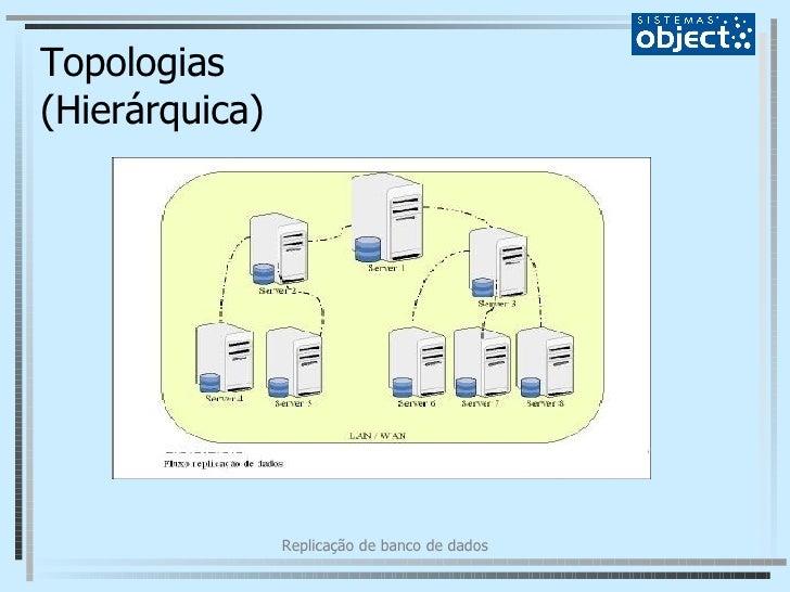 Topologias (Hierárquica)