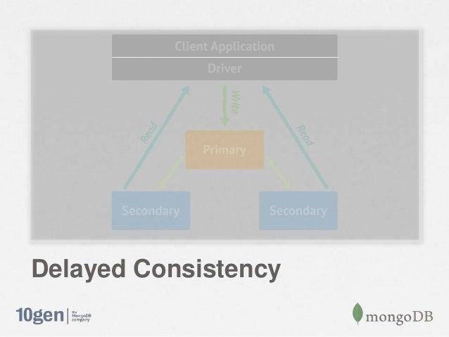 Delayed Consistency