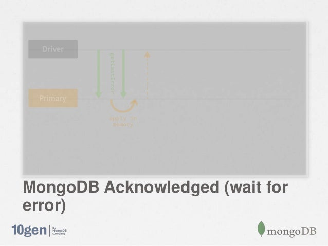 MongoDB Acknowledged (wait forerror)