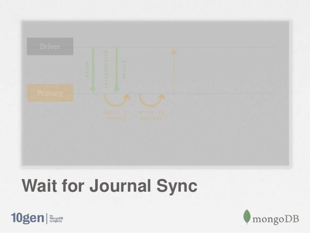 Wait for Journal Sync