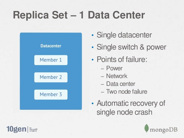 Replica Set – 1 Data Center• Single datacenter• Single switch & power• Points of failure:– Power– Network– Data center– Tw...