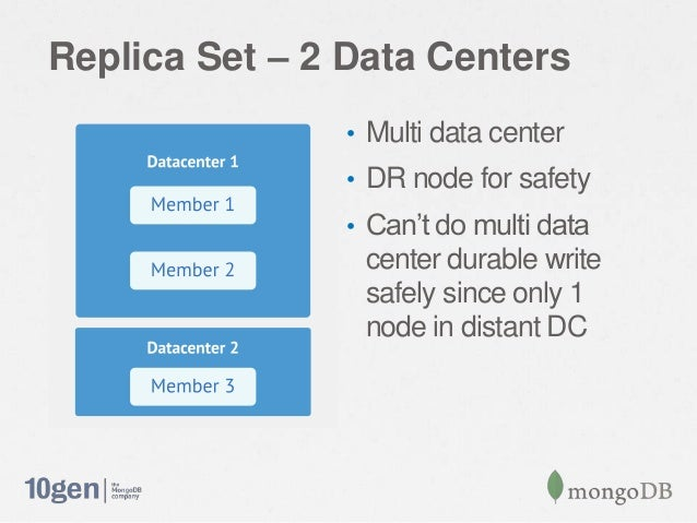 Replica Set – 2 Data Centers• Multi data center• DR node for safety• Can't do multi datacenter durable writesafely since o...