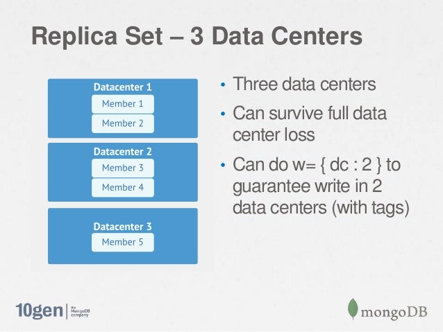 Replica Set – 3 Data Centers• Three data centers• Can survive full datacenter loss• Can do w= { dc : 2 } toguarantee write...