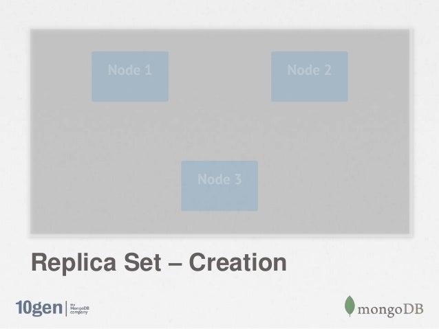 Replica Set – Creation