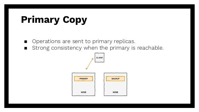 Primary Copy ▪ Operations are sent to primary replicas. ▪ Strong consistency when the primary is reachable.