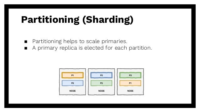 Partitioning (Sharding) ▪ Partitioning helps to scale primaries. ▪ A primary replica is elected for each partition.