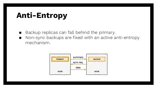 Anti-Entropy ▪ Backup replicas can fall behind the primary. ▪ Non-sync backups are fixed with an active anti-entropy mecha...