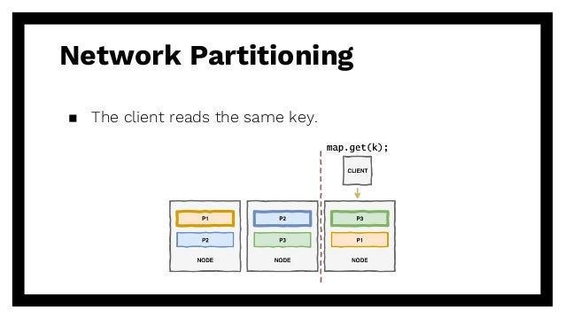 Network Partitioning ▪ The client reads the same key.