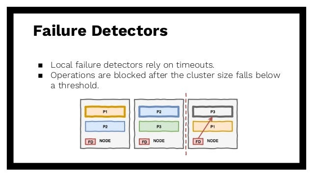 Failure Detectors ▪ Local failure detectors rely on timeouts. ▪ Operations are blocked after the cluster size falls below ...