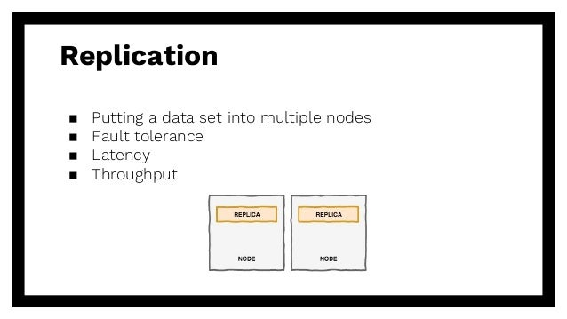 Replication ▪ Putting a data set into multiple nodes ▪ Fault tolerance ▪ Latency ▪ Throughput