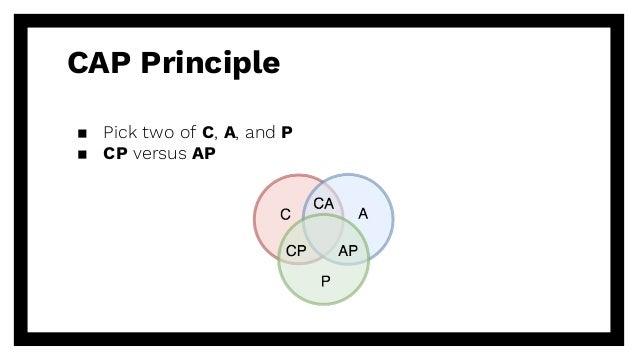 CAP Principle ▪ Pick two of C, A, and P ▪ CP versus AP