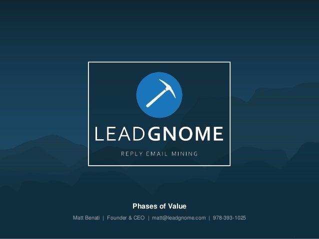 Phases of Value Matt Benati | Founder & CEO | matt@leadgnome.com | 978-393-1025