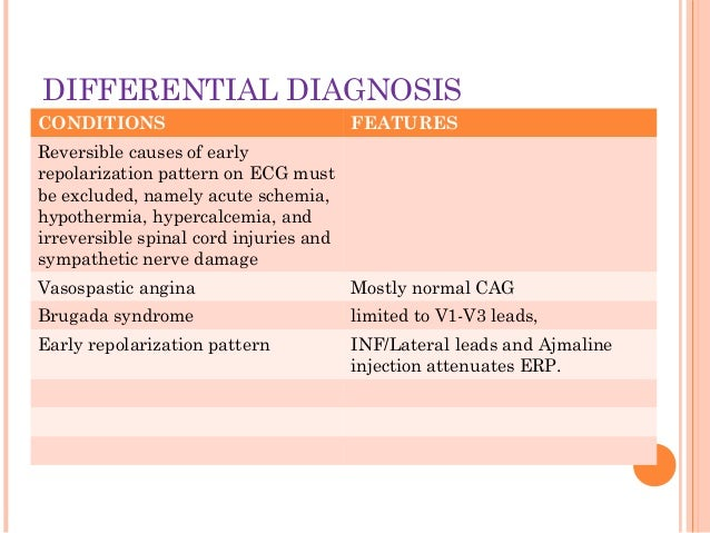 DIFFERENTIAL DIAGNOSIS CONDITIONS FEATURES Reversible causes of early repolarization pattern on ECG must be excluded, name...