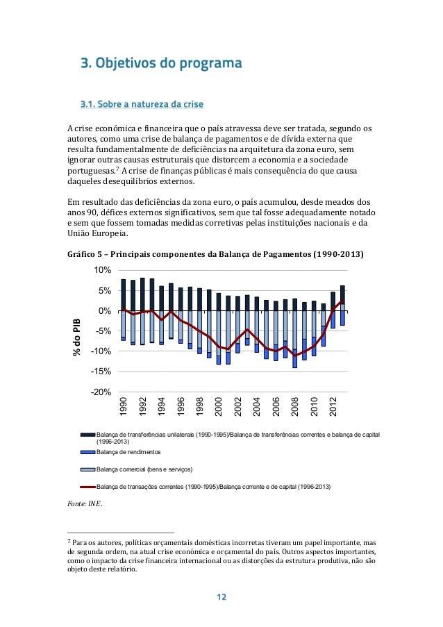 Gráfico 6 – Evolução do Passivo externo líquido de Portugal (Posição de Investimento Internacional), 1996 – 1T2014 Fonte: ...