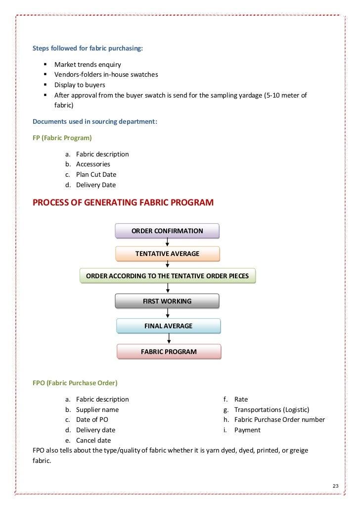 Modelama Exports - Apparel Manufacturing Internship Report