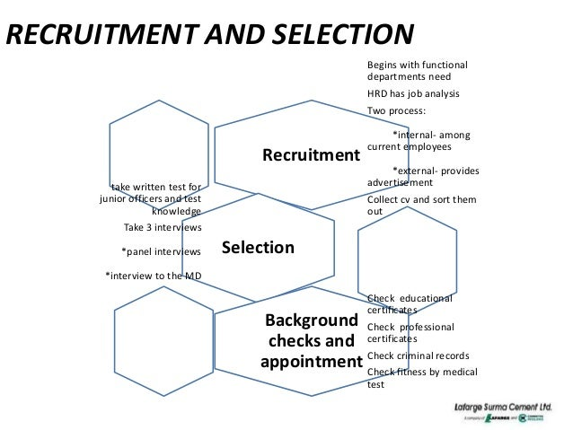report on lafarge surma cement Presentation on hr practice of lafarge surma cement ltd  systemusually based on the organogramsometimes employees can directly report to top management .