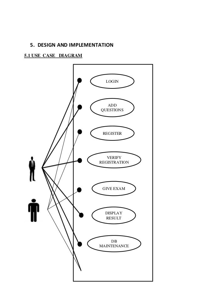 Use case diagram for exam registration wiring library project report on exam suite test application exam app java rh slideshare net yes ap exam uml diagram for exam registration ccuart Images
