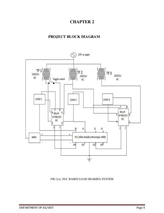 Project report on plc based load sharing department of eeskit page 3 5 chapter 2 project block diagram cheapraybanclubmaster Images