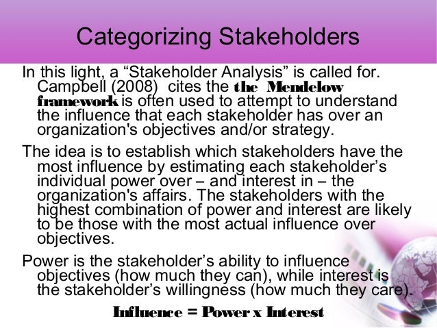 public policy influences government stakeholders government Government stakeholders influences public policy buchholz and rosental (2014) postulates that the role of government and government-reliant organization will continue to be an age old debate with respect to government having too much oversight with the lives of its citizens and public policy.