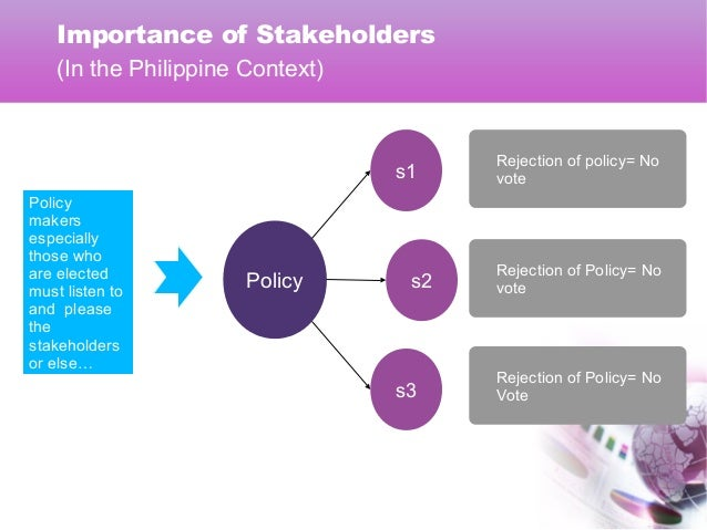 the role and importance of stakeholders essay Why is stakeholder participation important  (it) practices, typically in the role of mentor/coach, team lead, or trainer a full description of what we do,.
