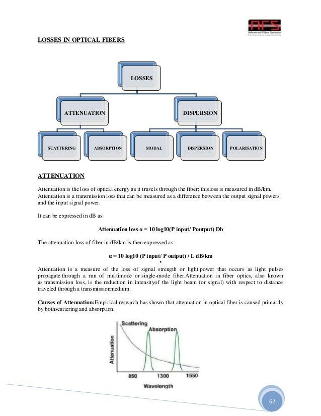 Recent Optical Fiber Technology Articles