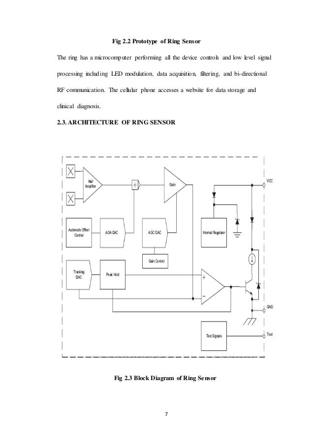 Report 7 7 fig 22 prototype of ring sensor ccuart Image collections