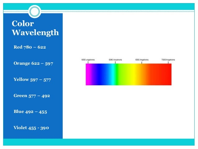 Characteristic Of Light And Visible Spectrum