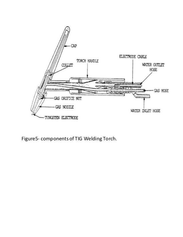 tig welding rh slideshare net TIG Welding Info Stick Welding Setup