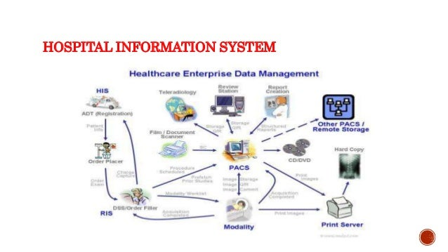 Information Technology In Hospitals