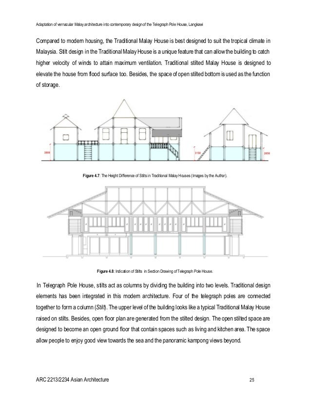 Asian Architecture_Project_PartB_Report