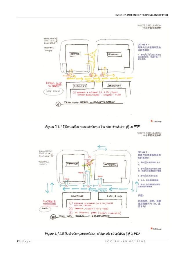 PDF 22 INT60105 INTERNSHIP TRAINING AND REPORT