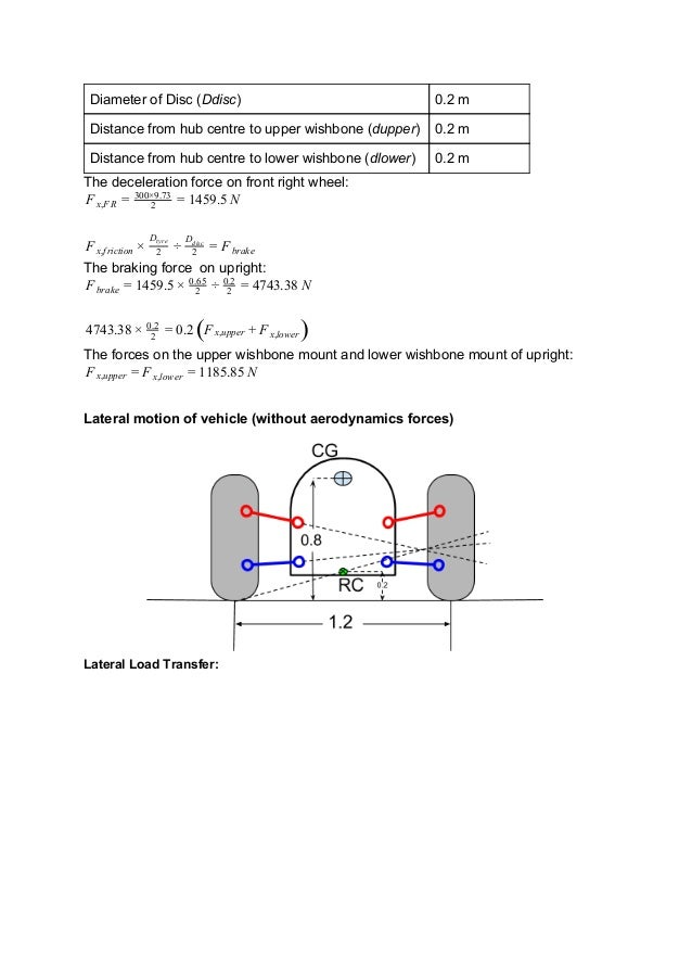 design and optimization of parts of a suspension system 19 638?cb=1513275841 design and optimization of parts of a suspension system