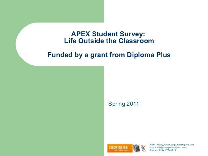 APEX Student Survey:  Life Outside the Classroom Funded by a grant from Diploma Plus Spring 2011