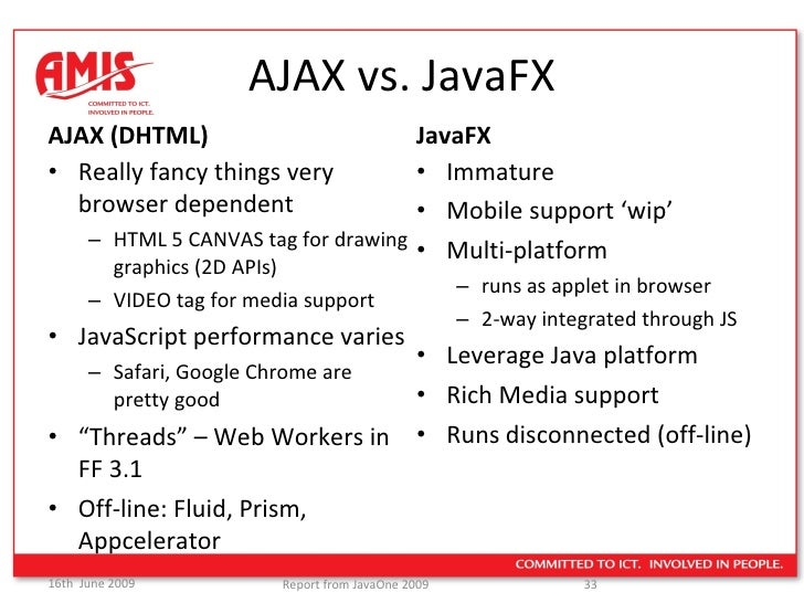 Drawing Lines In Javafx : Report from javaone part
