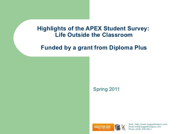 Highlights of the APEX Student Survey:  Life Outside the Classroom Funded by a grant from Diploma Plus Spring 2011
