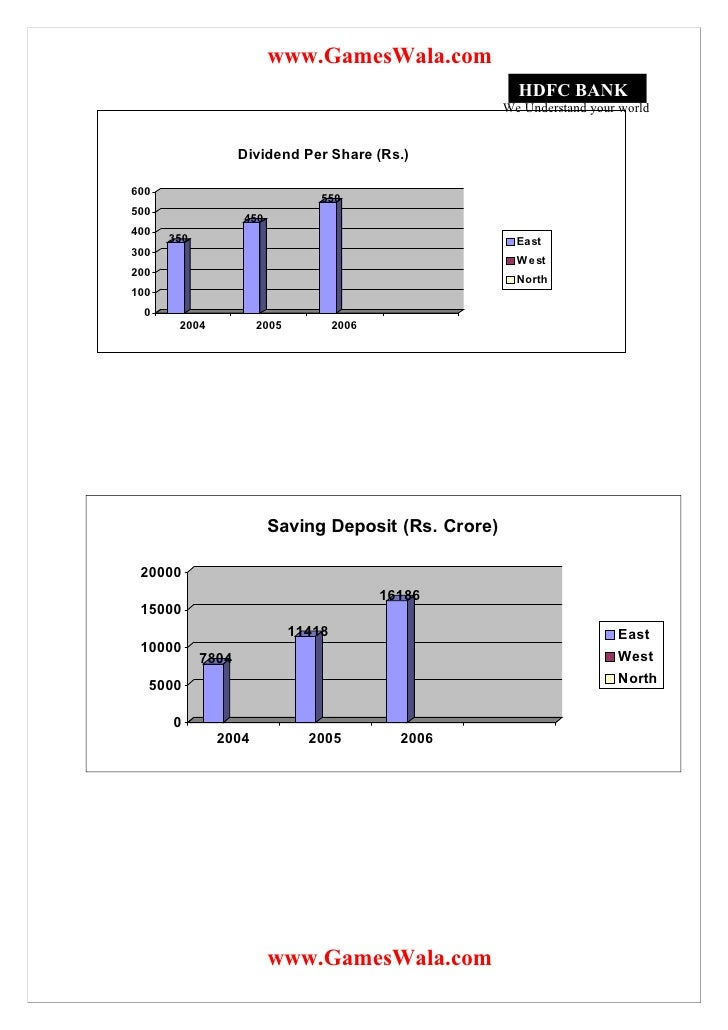 report on hdfc bank A project report on opening savings account by meeting customers for hdfc bank, pune prepared by- ritwik sinha suryadatta institute of management and mass communication pune-411043 batch-2.