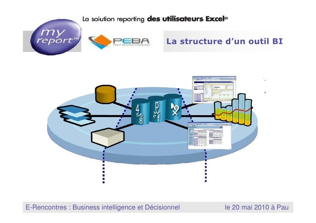 3 La structure d'un outil BI                                                           MyReport, la solution reporting des...