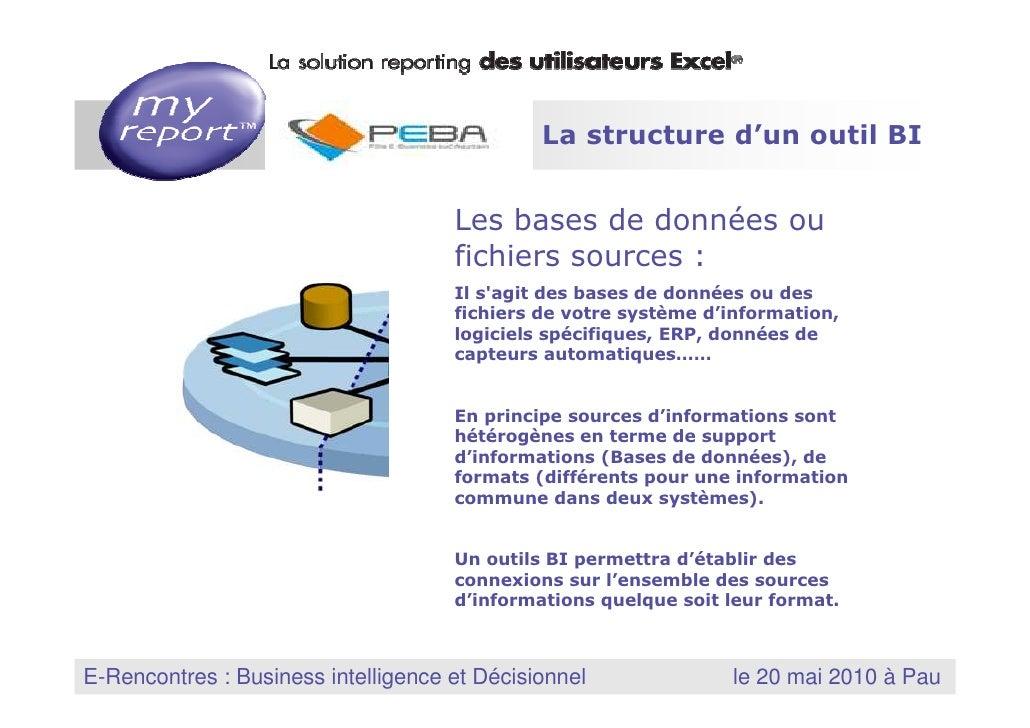 3 La structure d'un outil BI                                           Les bases de données ou                            ...