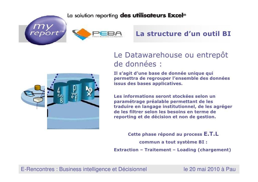 3 La structure d'un outil BI                                           Le Datawarehouse ou entrepôt                       ...
