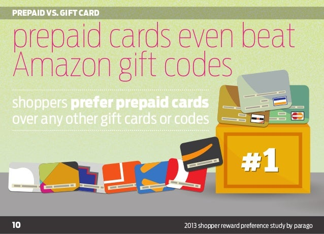 2013 Shopper Reward Preference Study: People Prefer Prepaid