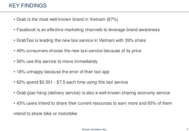 Sharing Economy Service Usage in Vietnam Slide 3